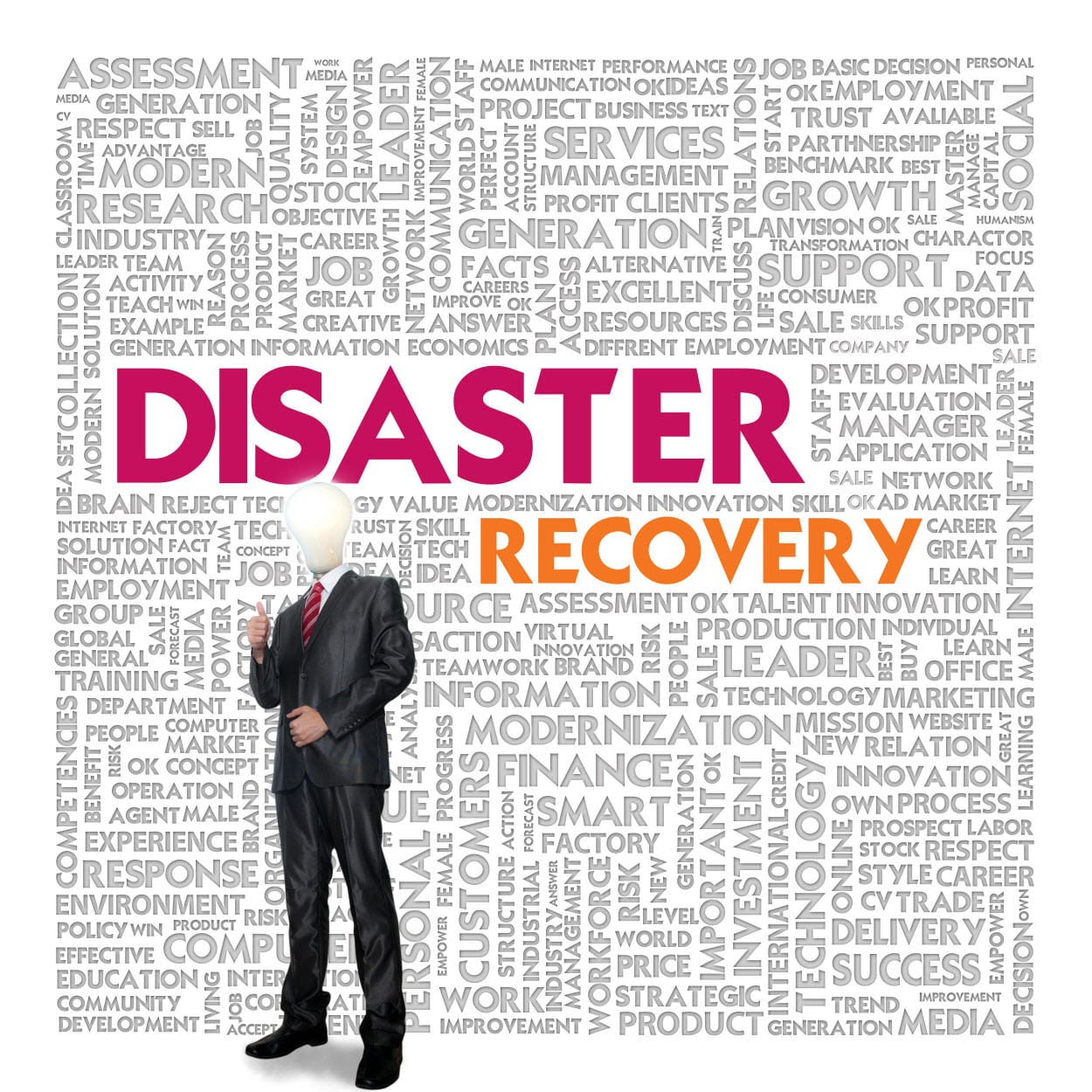 Disaster Recovery Creating A Disaster Recovery Plan Emergency Plan